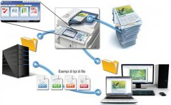 Document Manager Nx